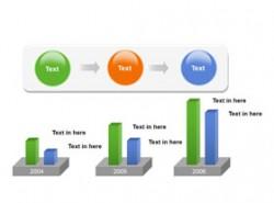 时间轴,柱状图,流程,统计,阶段