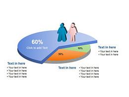 人口,图表,小人,数据,饼图