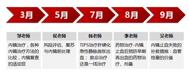 年终报告PPT设计制作技巧分享