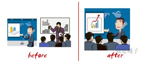 powerpoint剪贴画使用秘籍 PPT设计教程网