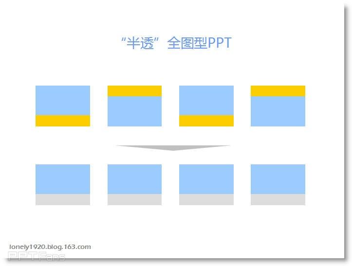 全图型PPT文字清晰化的优化技巧 - Lonely Fish - 让PPT设计NEW一NEW