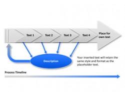箭头,步骤,顺序,循环,复杂结构,路径