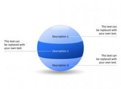 小球,水晶球,逻辑,分段,阶段,重点