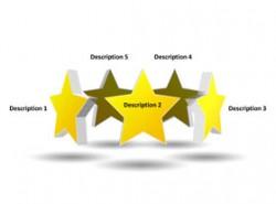 五角星,星星,勋章,队列,5团队,荣誉