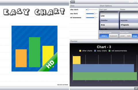 easy chart 30 Useful iPad Apps for Business & Presentation