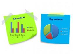 贴纸,便利贴,提醒帖,自由胶布,墙纸,柱形图,柱状图,饼图,数据显示