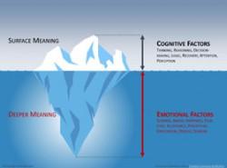 冰山原理,冰山理论,浮冰,冰天雪地