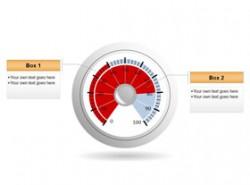 码表,温度计,仪表盘,仪器