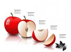 苹果,切开,对半,平分,苹果核,演变过程,分步步骤,阶段性