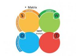 SWOT分析,图形,4,逗号,系列,整套模板