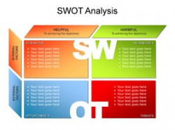 SWOT分析,图形,4,SWOT系列,立体