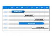 甘特图,时间安排,流程,排班