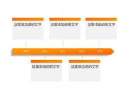timelines,时间轴,历史,时间顺序,时间,进度,进程