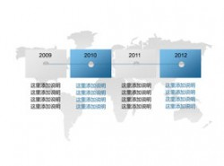 timelines,时间轴,历史,时间顺序,时间,进度,进程,跨越,进步,世界地图,全球