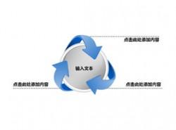 全球化,商务,核心,箭头
