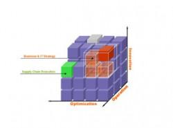 数据,模仿,立方体