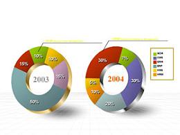 PPT,数据,立体,饼图