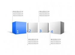 方块,方块阵列,公司架构,公司介绍,公司实力,构成,团队介绍,团队力量,4方面,4,分量