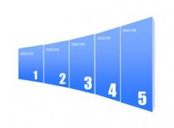 方块,方块阵列,公司架构,公司介绍,公司实力,构成,团队介绍,团队力量,5方面,5,分量,展示,展示设计,展位,橱窗,立体,突出