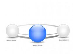 方块,方块阵列,公司架构,公司介绍,公司实力,构成,团队介绍,团队力量,科技,商务,突出,结构,3,3方面