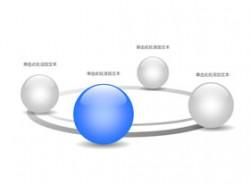 公司架构,公司介绍,公司实力,构成,团队介绍,团队力量,科技,商务,突出,结构,4,4方面,循环,圆圈,小球,立体球形