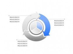 构成,商务,结构,3,3方面,箭头,循环利用,核心,圆圈,逻辑图示