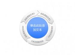 构成,商务,结构,5,5方面,核心,圆圈,逻辑图示,重点,箭头,方向,循环