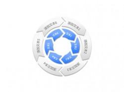 构成,商务,结构,6,6方面,核心,圆圈,逻辑图示,重点,箭头,方向,循环