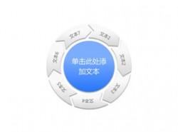 构成,商务,结构,7,7方面,核心,圆圈,逻辑图示,重点,箭头,方向,循环