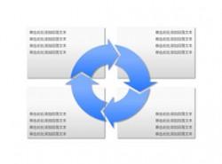 构成,商务,结构,4,4方面,核心,圆圈,逻辑图示,重点,箭头,方向,循环