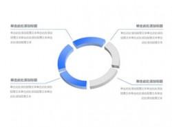 构成,商务,结构,5,5方面,核心,圆圈,逻辑图示,重点