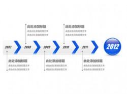 时间轴,时间顺序,时间发展,逻辑,步骤,公司历程,公司历史,箭头,5,坐标,时间坐标