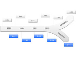 时间轴,时间顺序,时间发展,逻辑,步骤,公司历程,公司历史,箭头,10,坐标,时间坐标,分叉