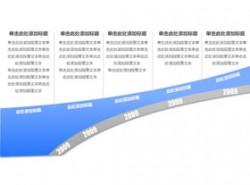 时间轴,时间顺序,时间发展,逻辑,步骤,公司历程,公司历史,5