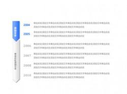 时间轴,时间顺序,时间发展,逻辑,步骤,公司历程,公司历史,6,发展历程