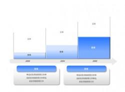 时间轴,时间顺序,时间发展,逻辑,步骤,公司历程,公司历史,3,发展历程,箭头