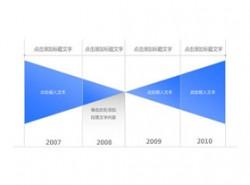 时间轴,时间顺序,时间发展,逻辑,步骤,公司历程,公司历史,4,发展历程,箭头,对比
