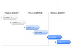 时间轴,时间顺序,时间发展,逻辑,步骤,公司历程,公司历史,发展历程,箭头,递减,终点