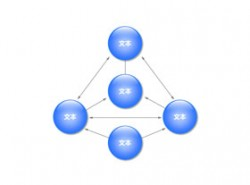 小球,立体,球体,3D,箭头,结构,关系,逻辑,步骤