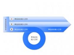 箭头,圆圈,方向,目标,3,过程,结果,流程,顺序