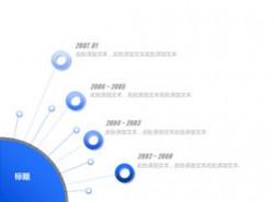 地球,蒲公英,向日葵,电线,信号,辐射,网络,节点,时间顺序,发展历程,公司发展,公司历史,公司简介