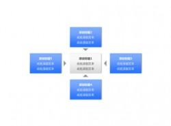 逻辑,机构,4,核心,方框,矩形,箭头,步骤,要点