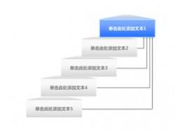 逻辑,机构,5,4,核心,步骤,要点,顺序,立体,3D