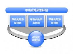 逻辑,机构,3,核心,步骤,要点,顺序,立体,3D