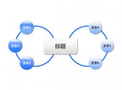 圆圈,要点,圆环,6,对立,相辅相成,关联,连接,关系,2