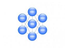 圆圈,圆环,相辅相成,关联,连接,关系,7,串联,星座,塔罗牌,阵型,串起来