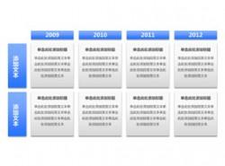8部分,8,结构,要点,总结,时间轴,历史,公司发展历史,时间顺序
