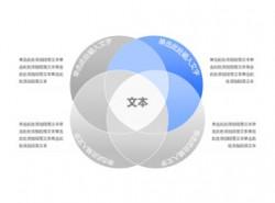 4部分,4,结构,要点,总结,核心,圆环