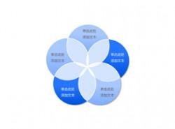 5部分,5,结构,要点,总结,核心,圆环