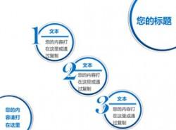 3,3部分,步骤,要点,介绍,关键,重点,立体,质感,3D,顺序